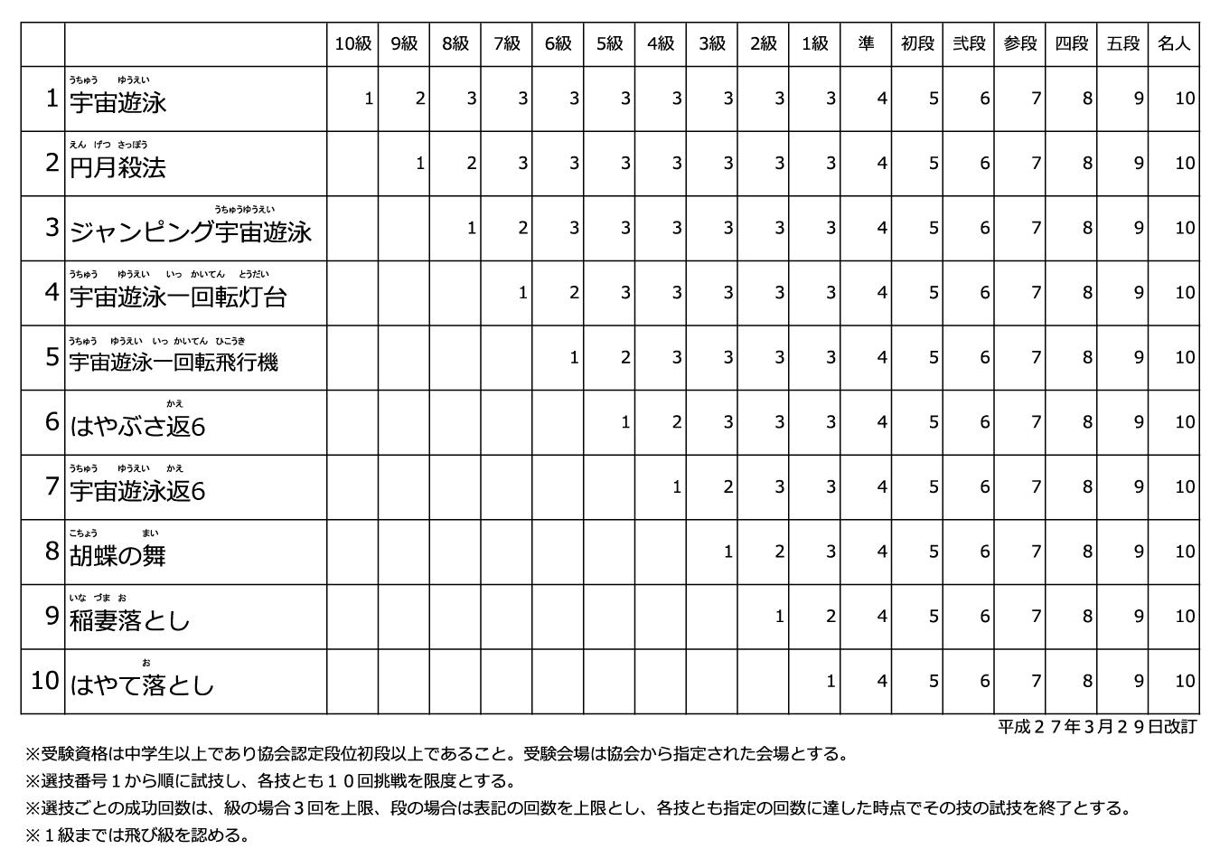 空中技-01